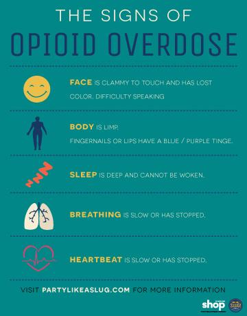 OpioidOverdose.jpg