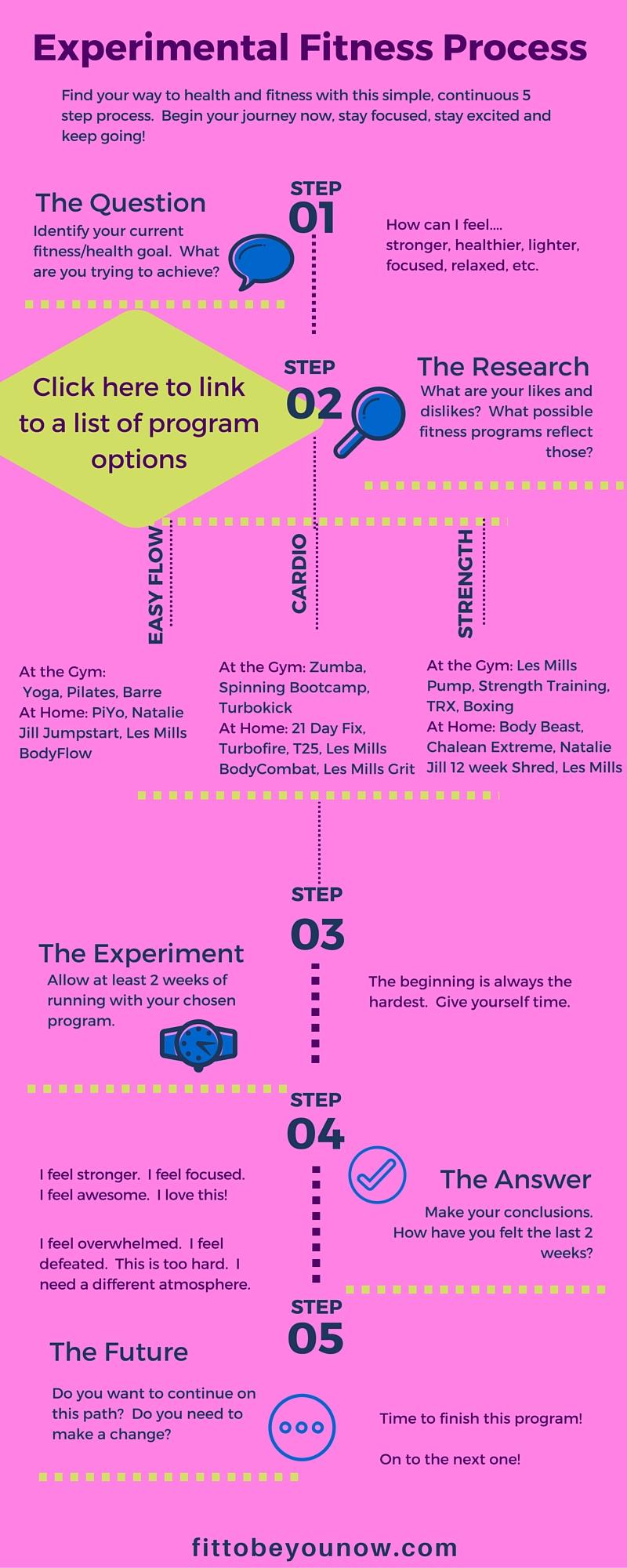 Experimental Fitness infographic.jpg
