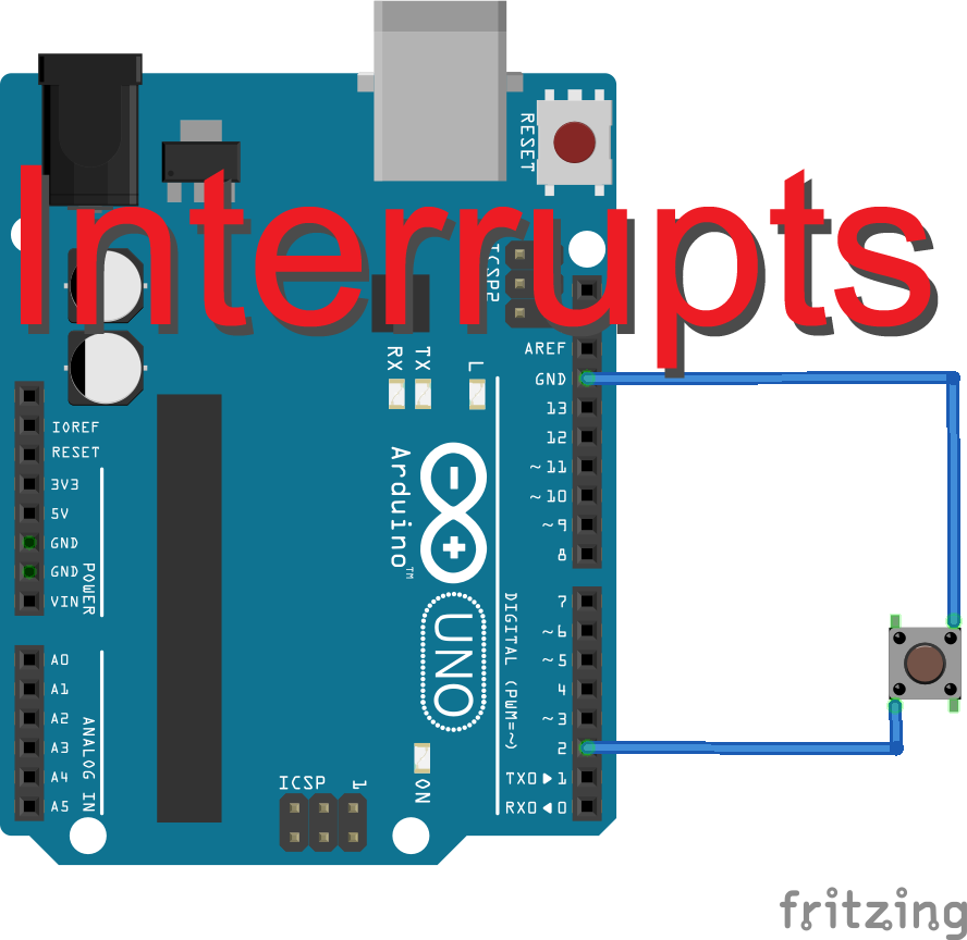 Tutorial using interrupts to improve the functionality of