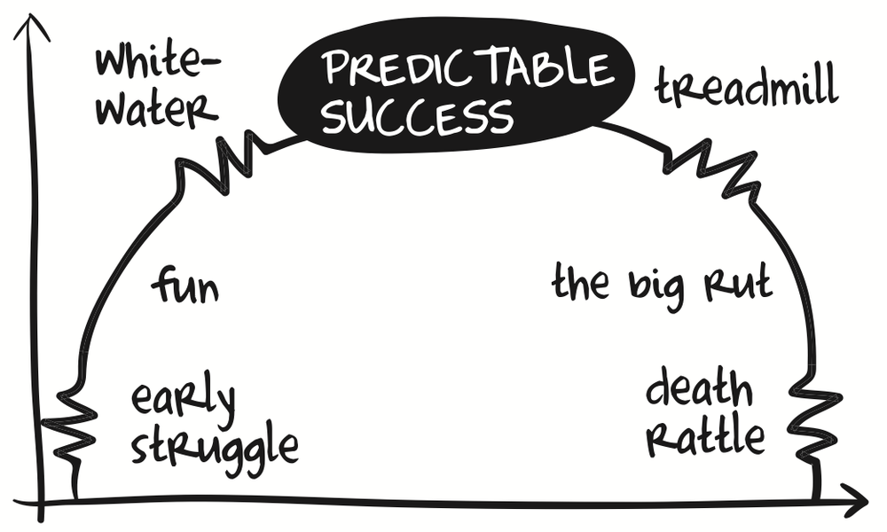 Predictable-Success.png