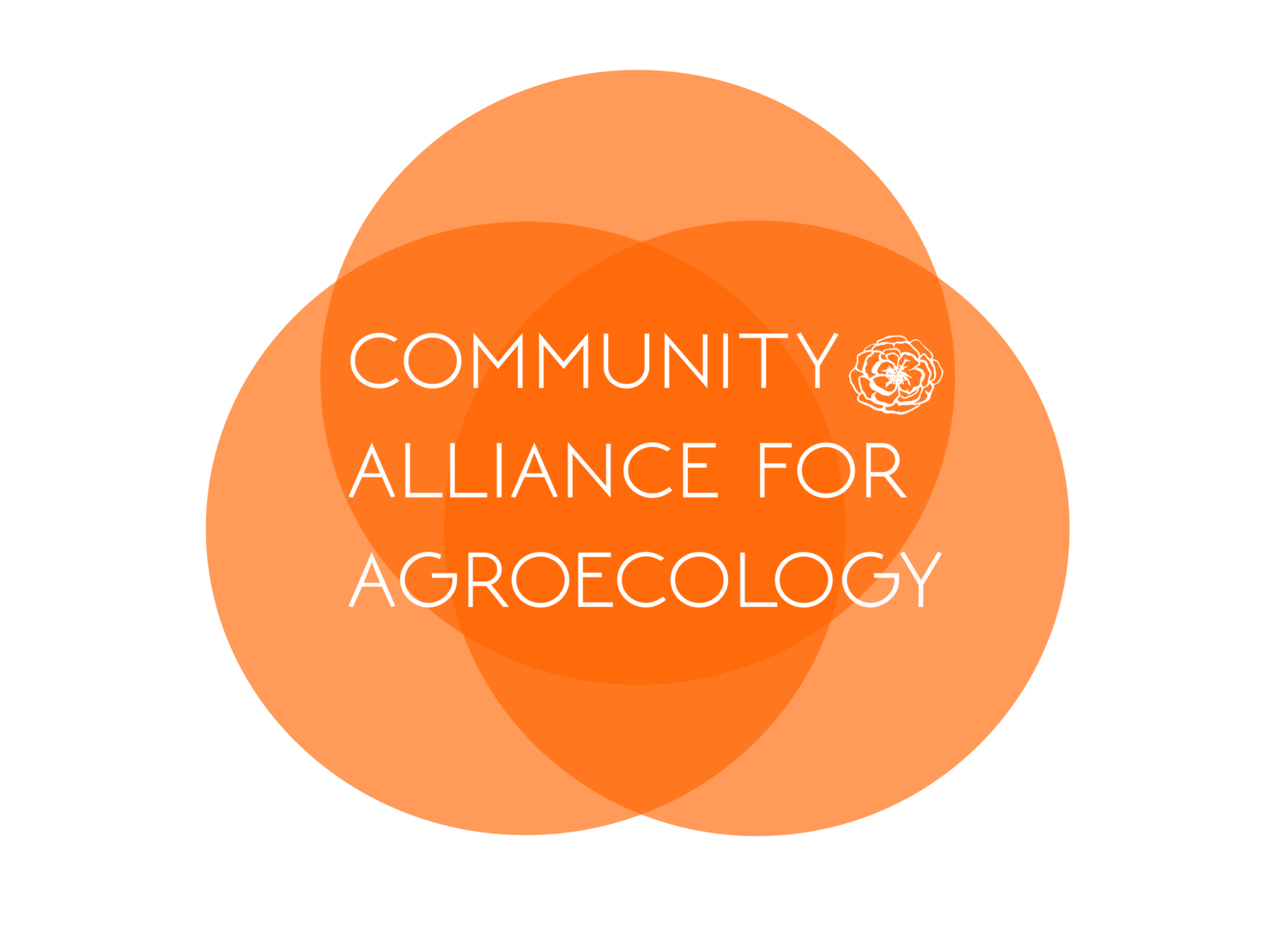 Community Alliance for Agroecology