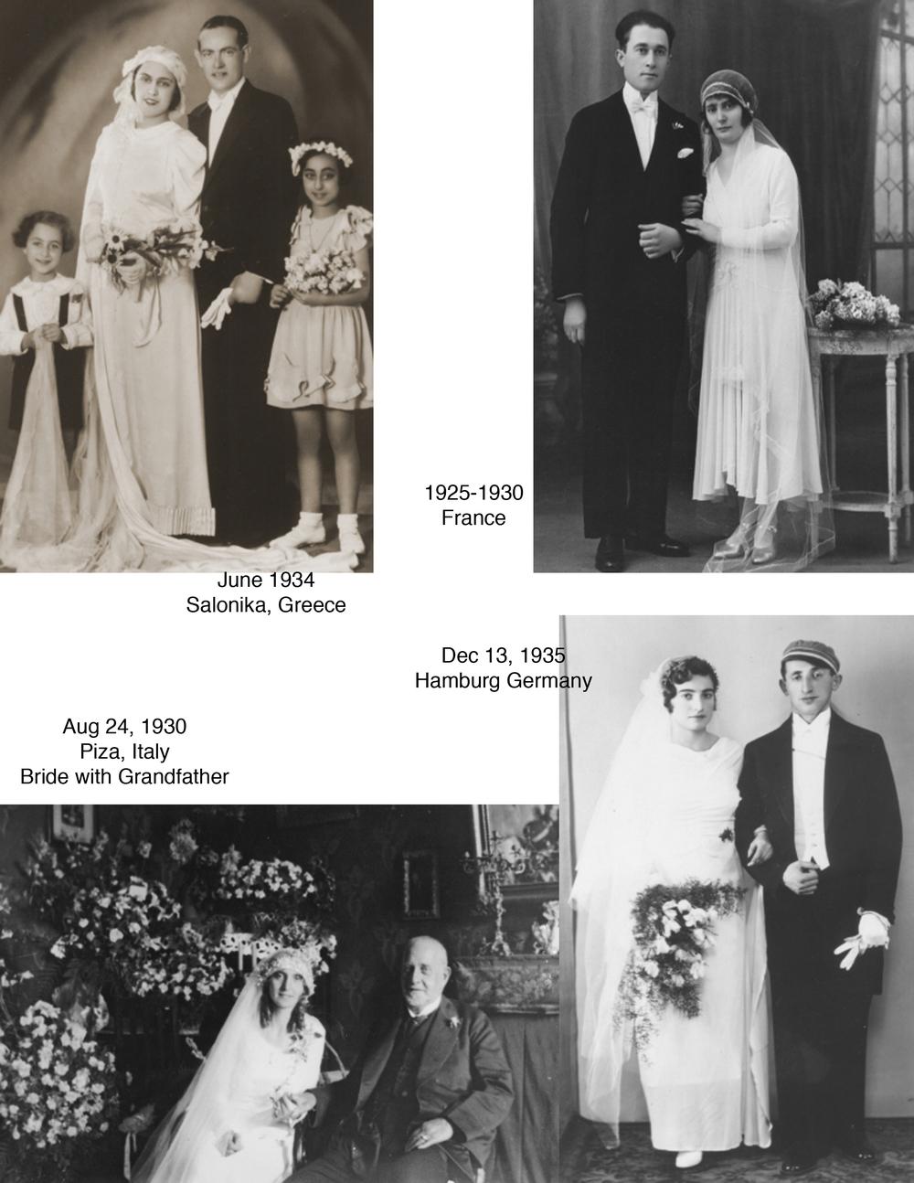 Wedding research