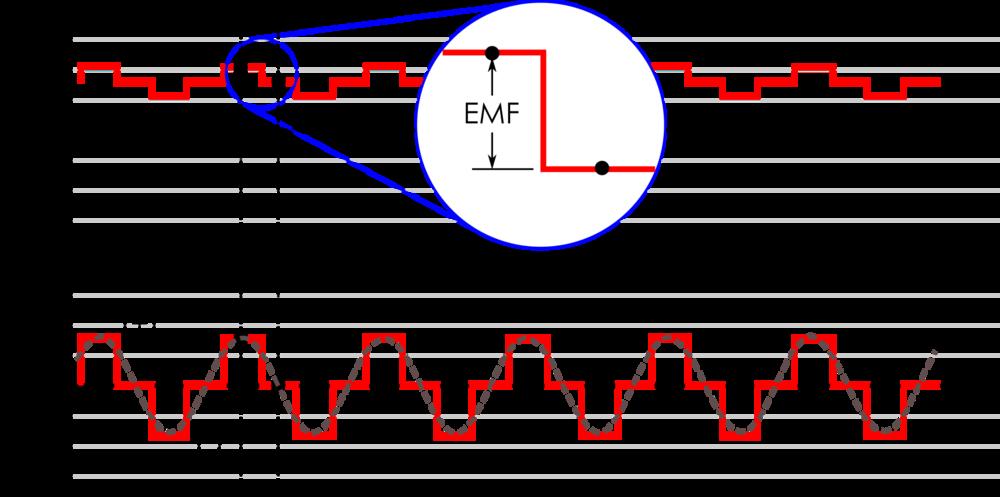magnetic flow meter practical engineering rh practical engineering