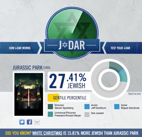 Jewish Jurassic Park