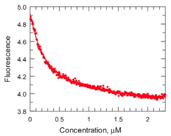 TMX Data