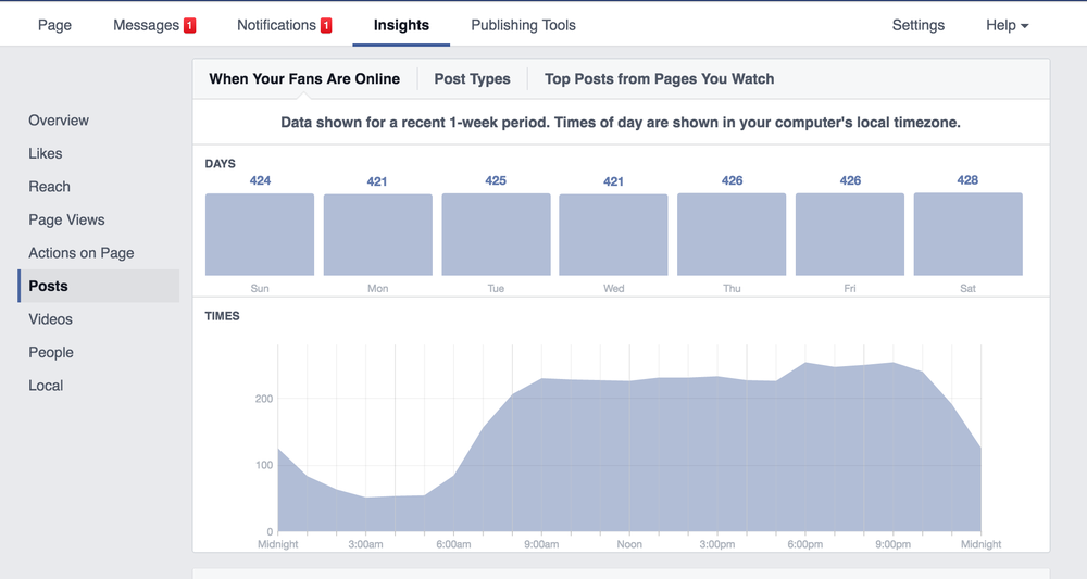 Increase your organic facebook reach