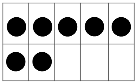 Five-Wise Ten Frame