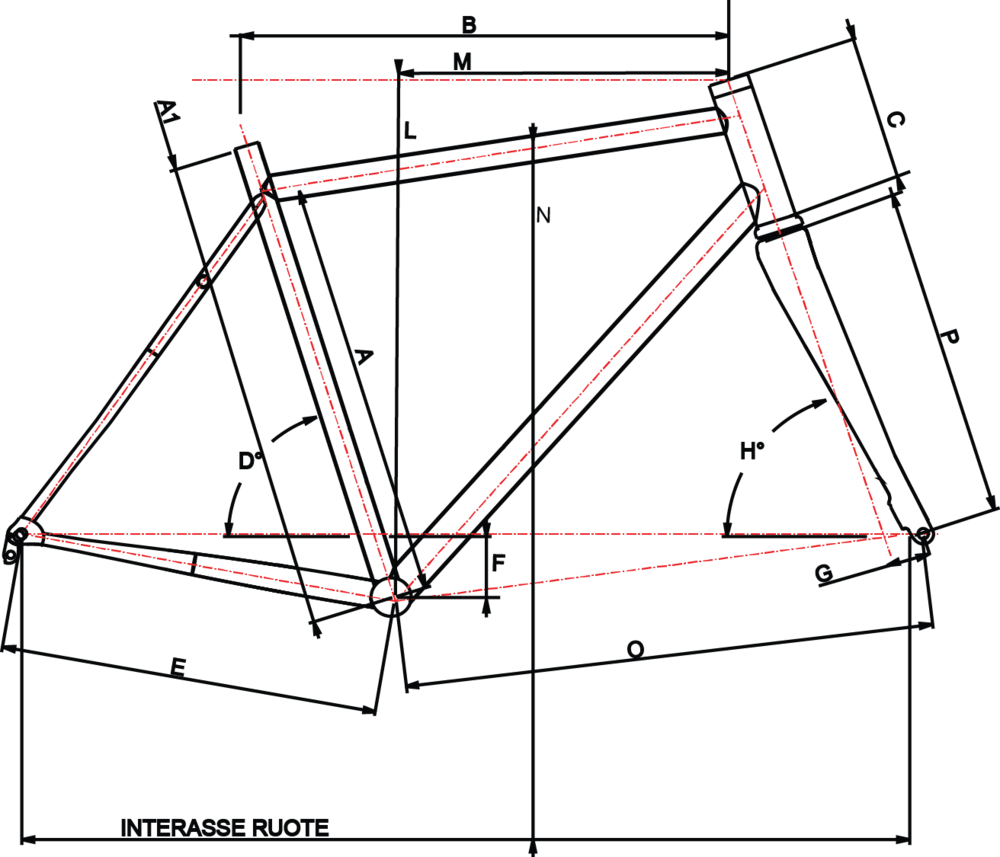 san-luca-geometry