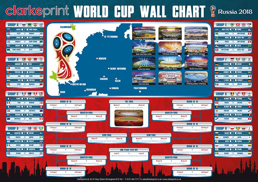 Clarkeprint World Cup 2018 Wall Chart_final.png