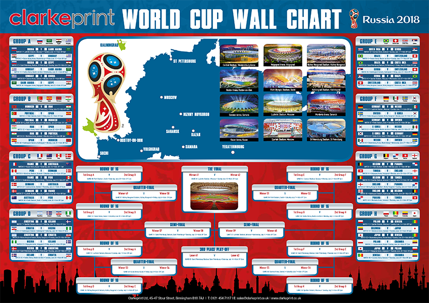 Clarkeprint World Cup 2018 Wall Chart_lr.png