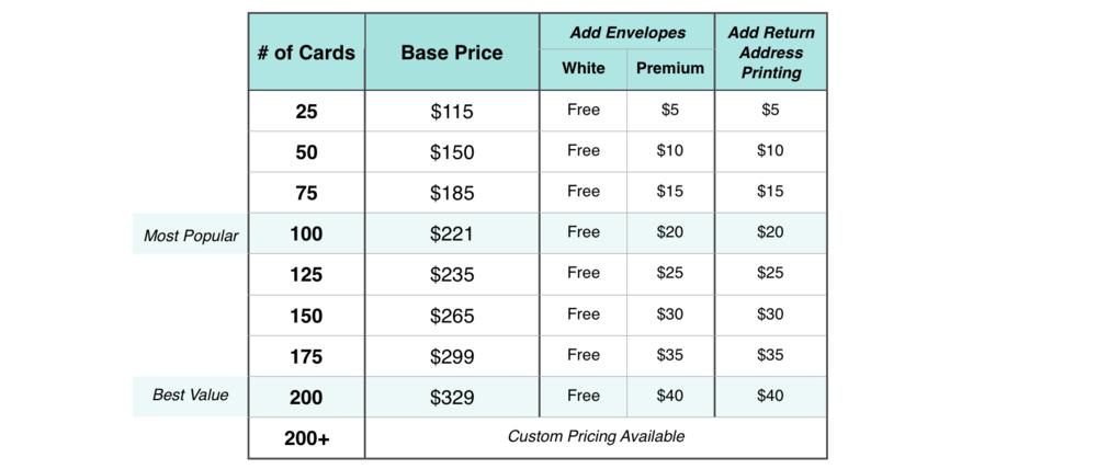 Card Pricing - MIL incl deposit.png