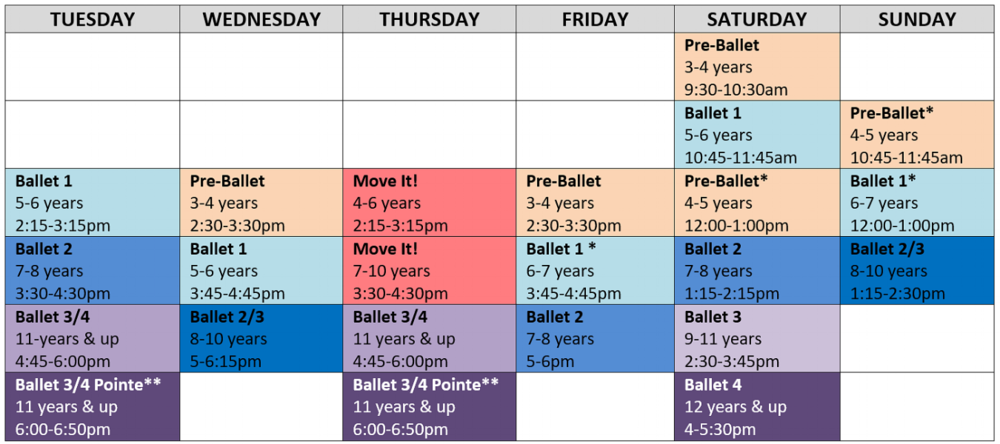 * these classes reserved for students with prior experience in the same level, or otherwise approved by the instructor. ** Ballet 3/4 Pointe class:  Enrollment must be approved by the instructor.  Students must take at least 2 ballet technique classes per week (in addition to the pointe classes) to participate.  Pointe shoes required.