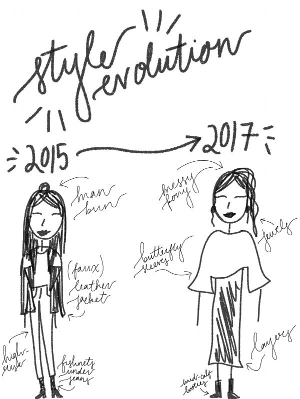 StyleEvolution.PNG