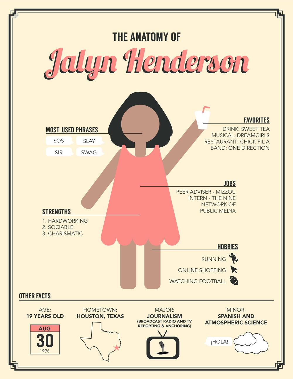 Anatomy of Jalyn - FIG Class.jpg