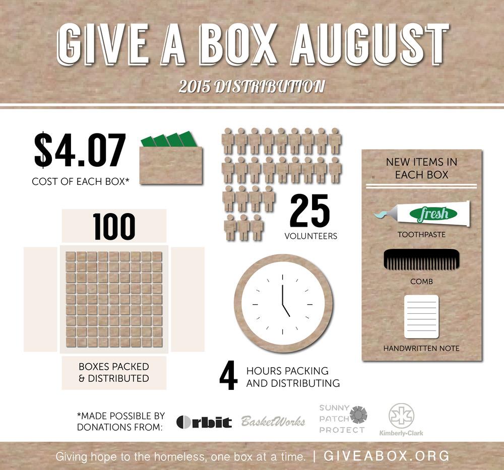 August GAB By the Numbers.jpg