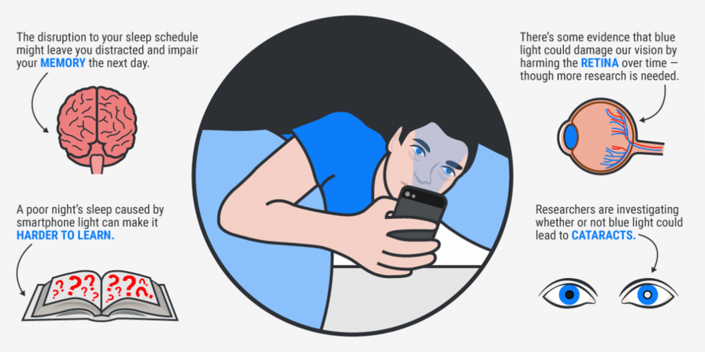 how-smartphone-light-affects-your-brain-and-body.png