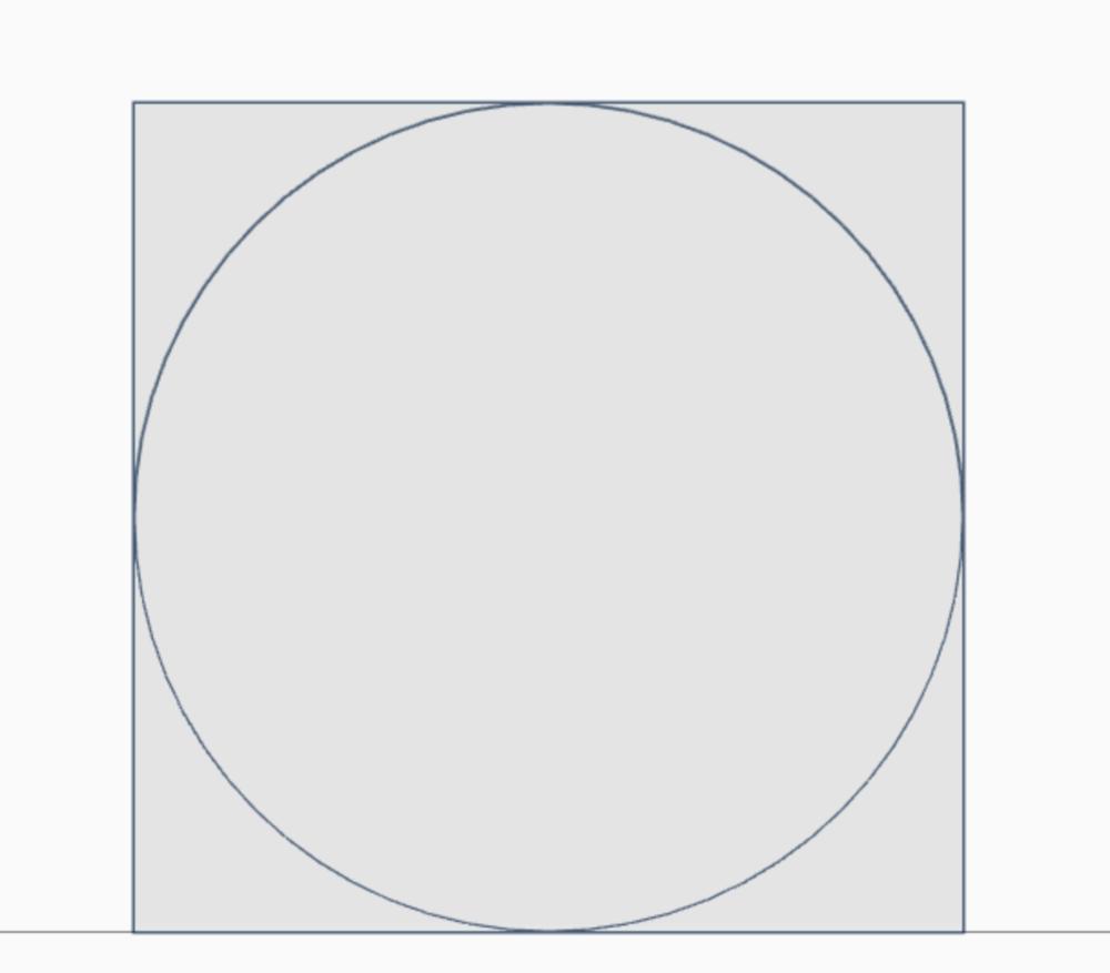 Standard Kreisel