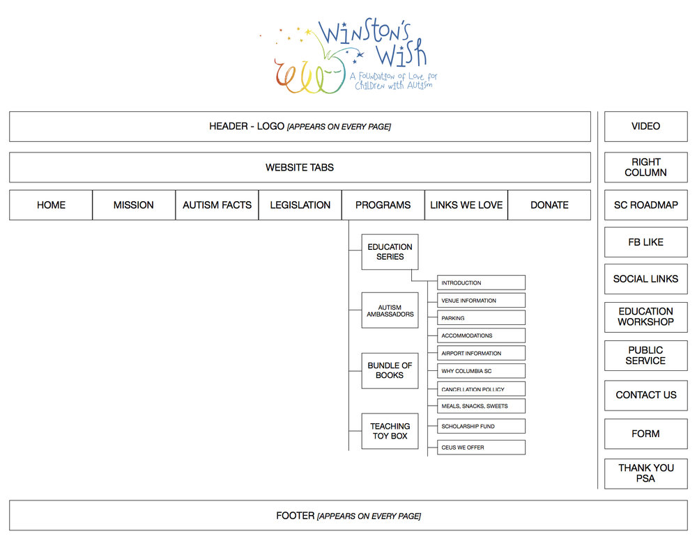 WINSTONSWISH_SITEMAP.jpg