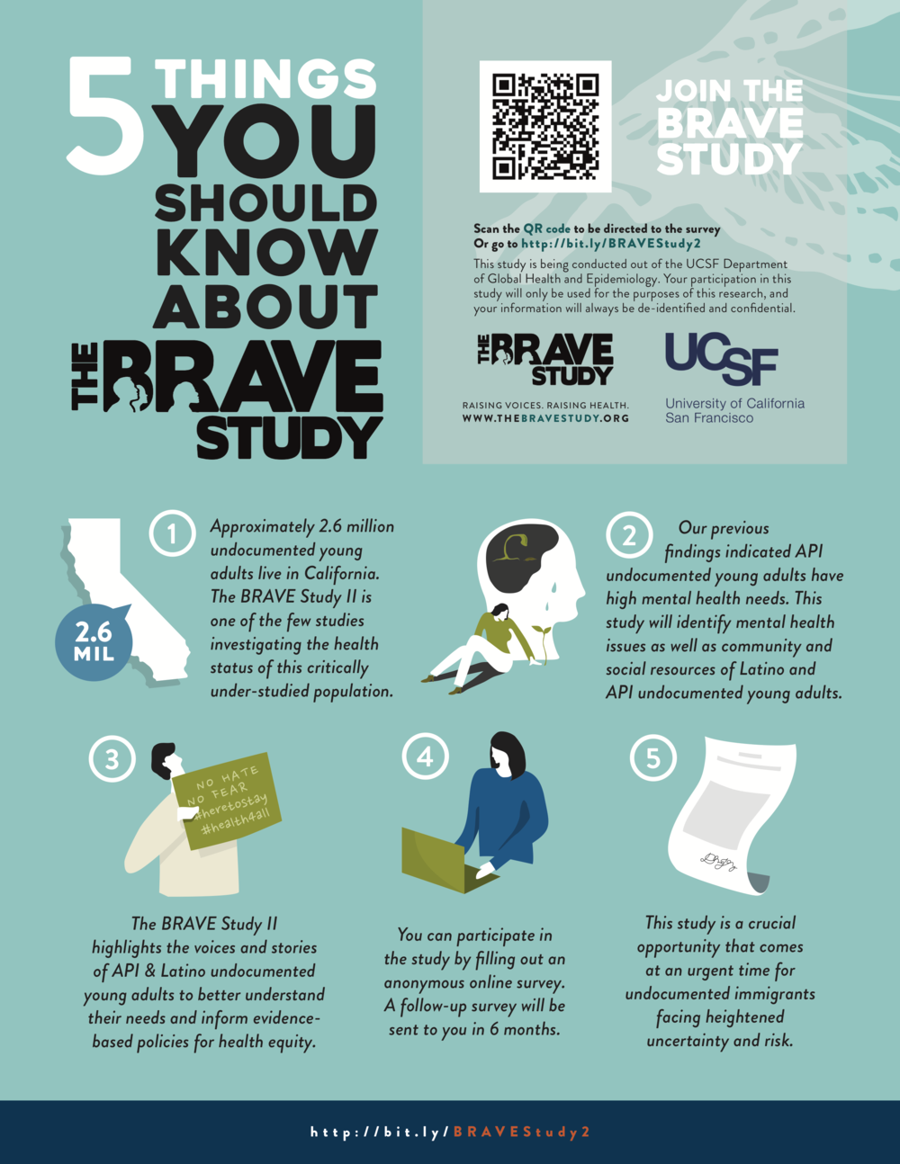 BRAVE Study 2 infographic 081317.png