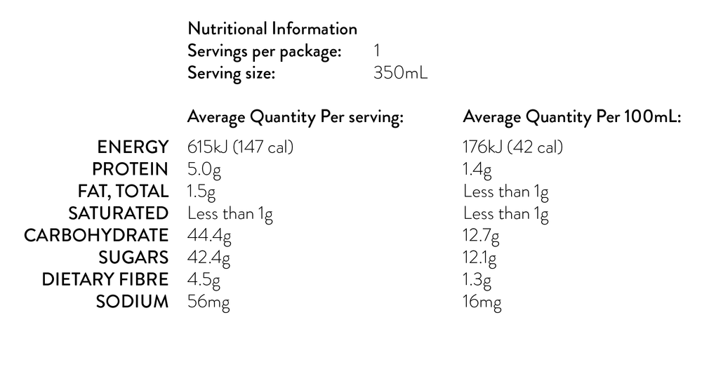 Website Nutritional Tables Jungle Rumble.png