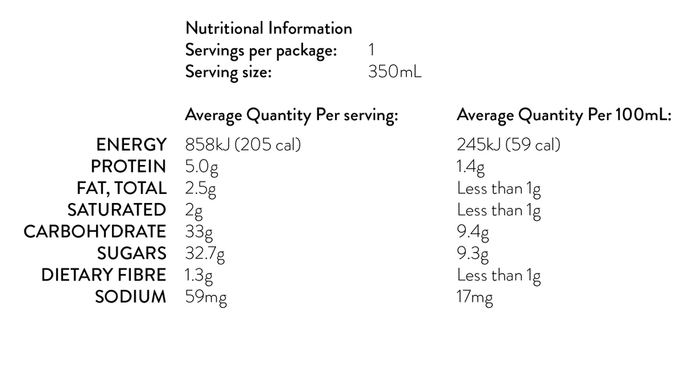 Website Nutritional Tables Smooth Operator.png