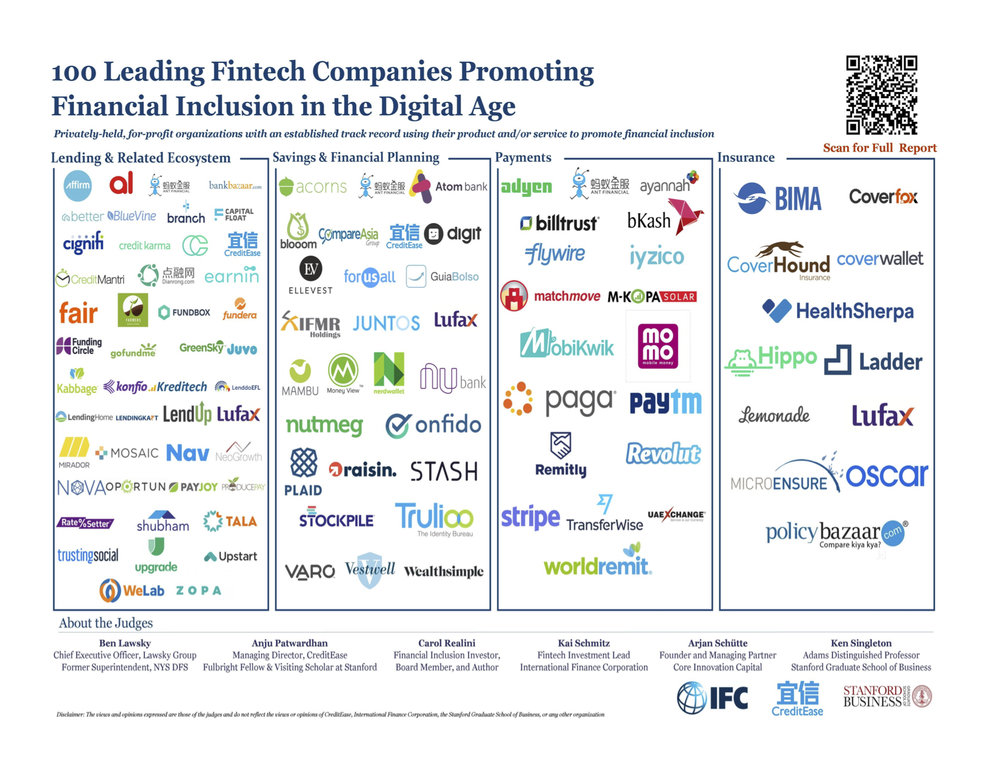 100-Leading-Fintechs-Promoting-Financial-Inclusion.jpg