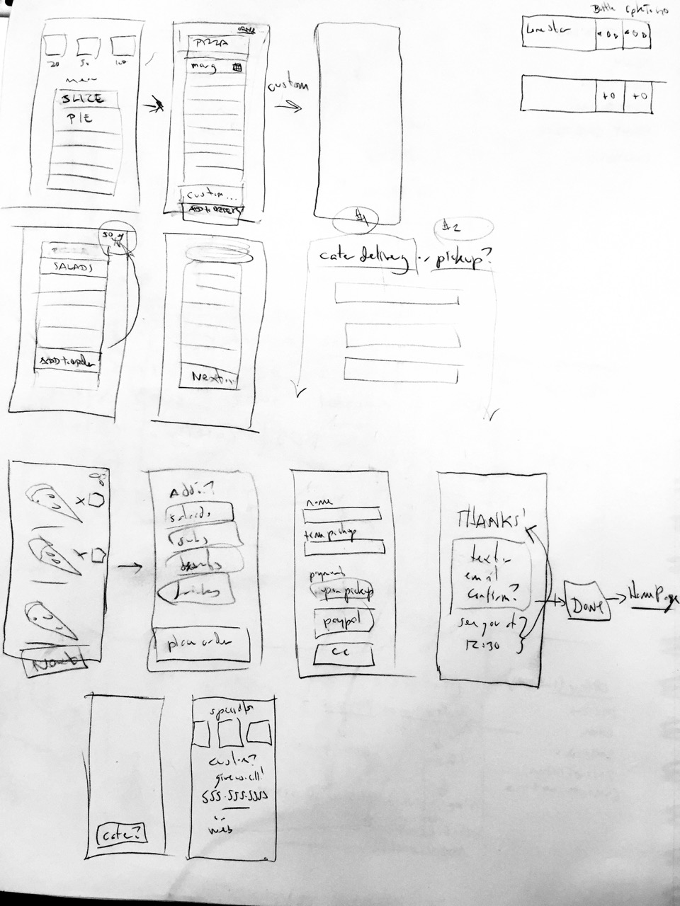 on-the-go mobile ideations