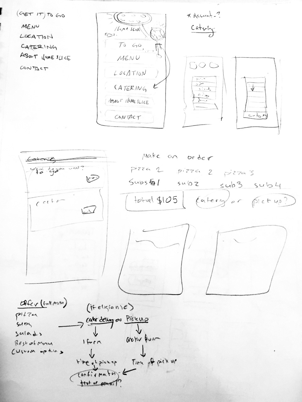 mobile iteration sketches