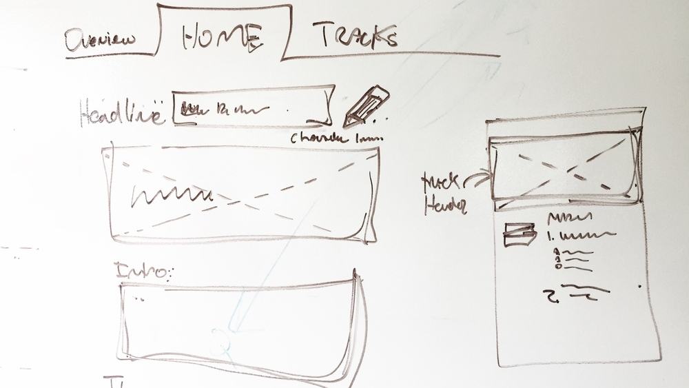 HomeTabs.jpg