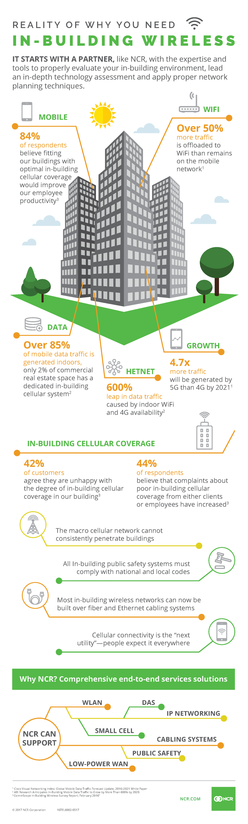16TEL6002_In-Building-Wireless_infographic_FINAL-May2017.png