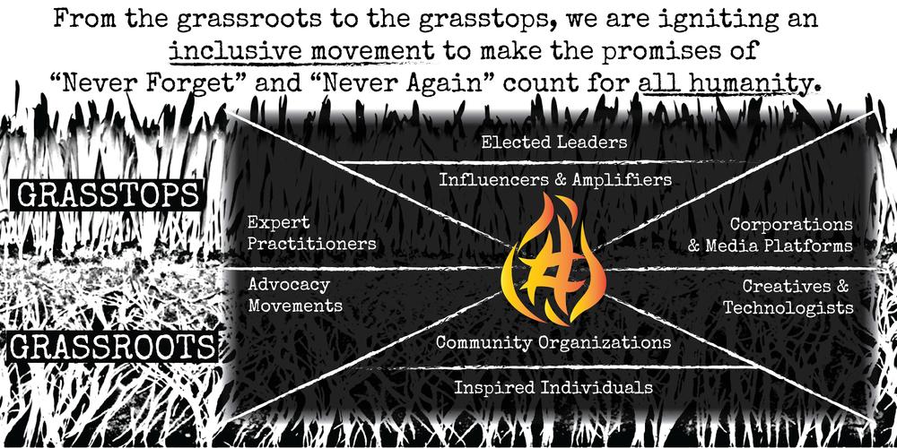 Grassroots Visual v418-01.png