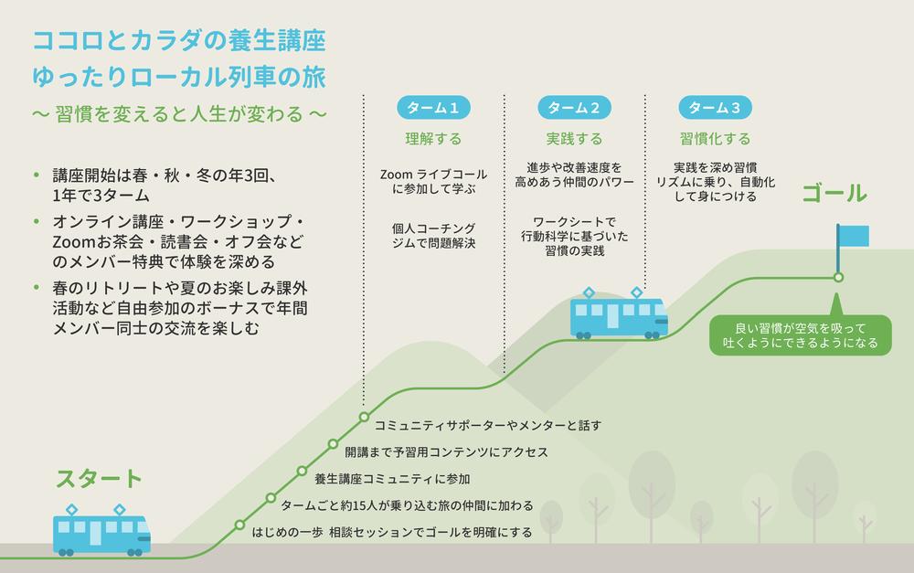Marikoyoga_infographics-01.png