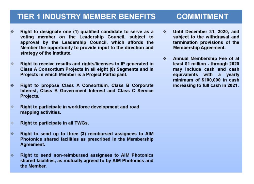 Industry Levels Aim Photonics