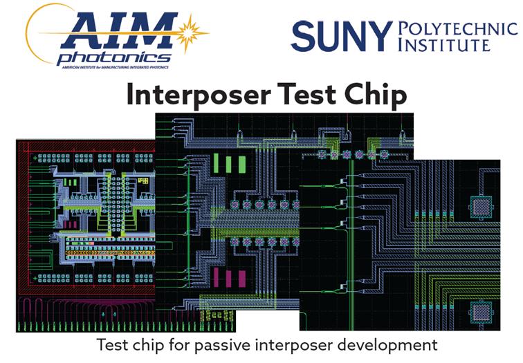 interposerchipdesign.png