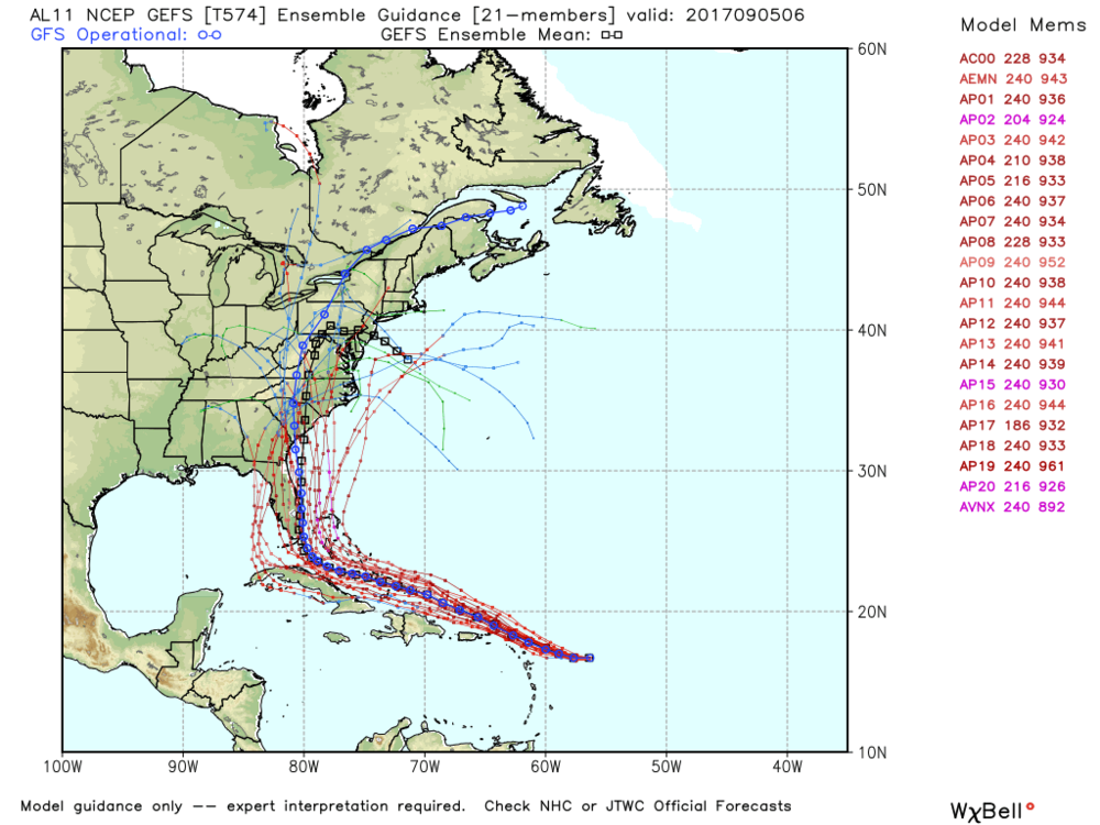 Ensemble model guidance with a huge spread still