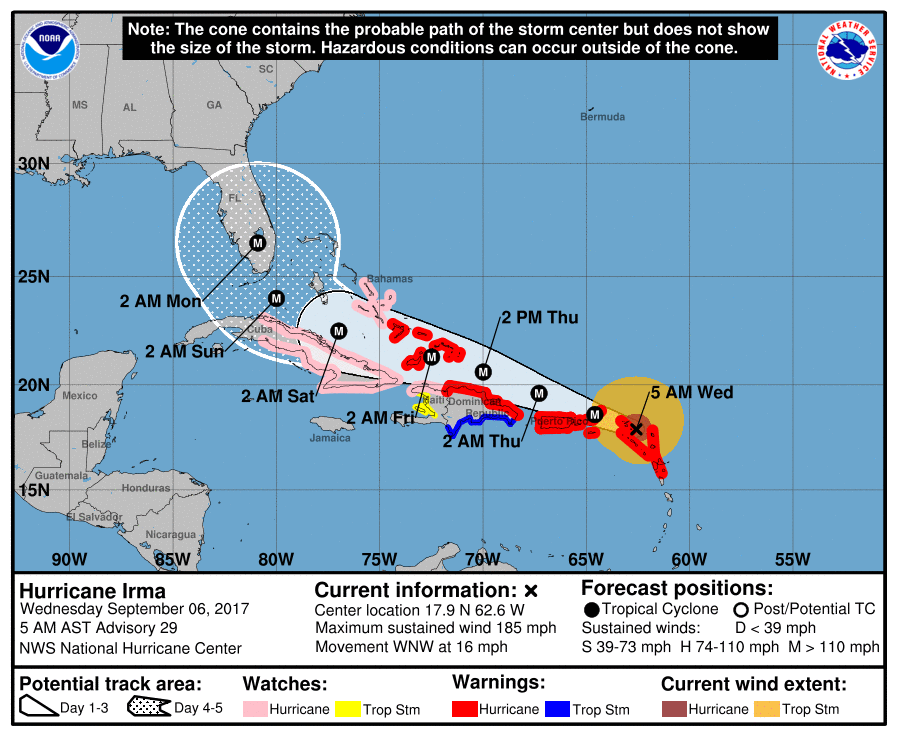 Official National Hurricane Center Track for Hurricane Irma