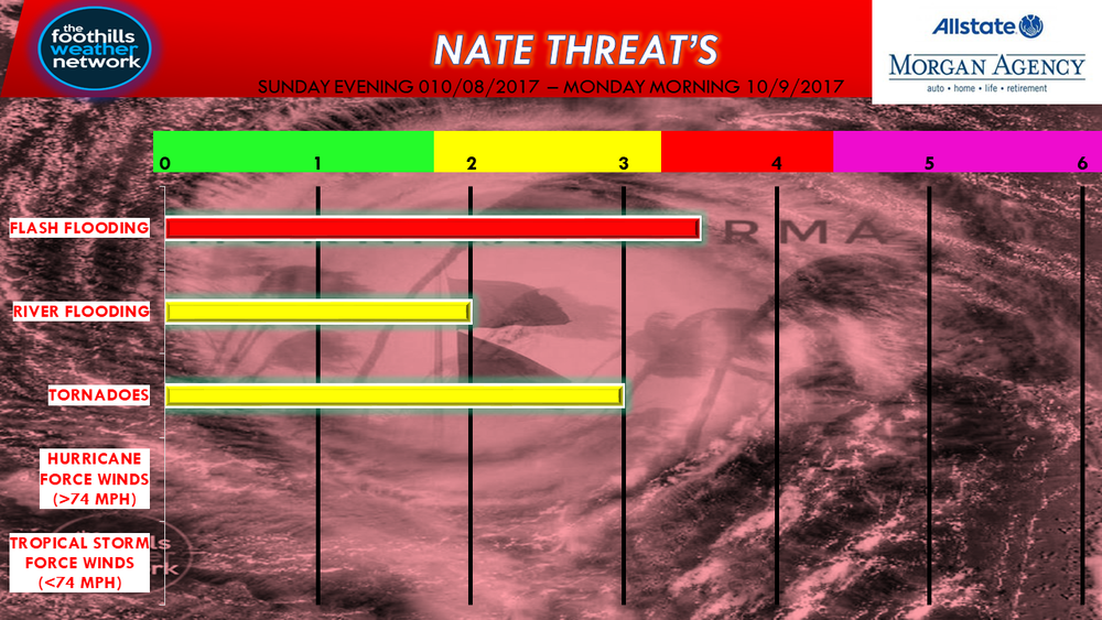 NATE THREAT GRAPHICS.png