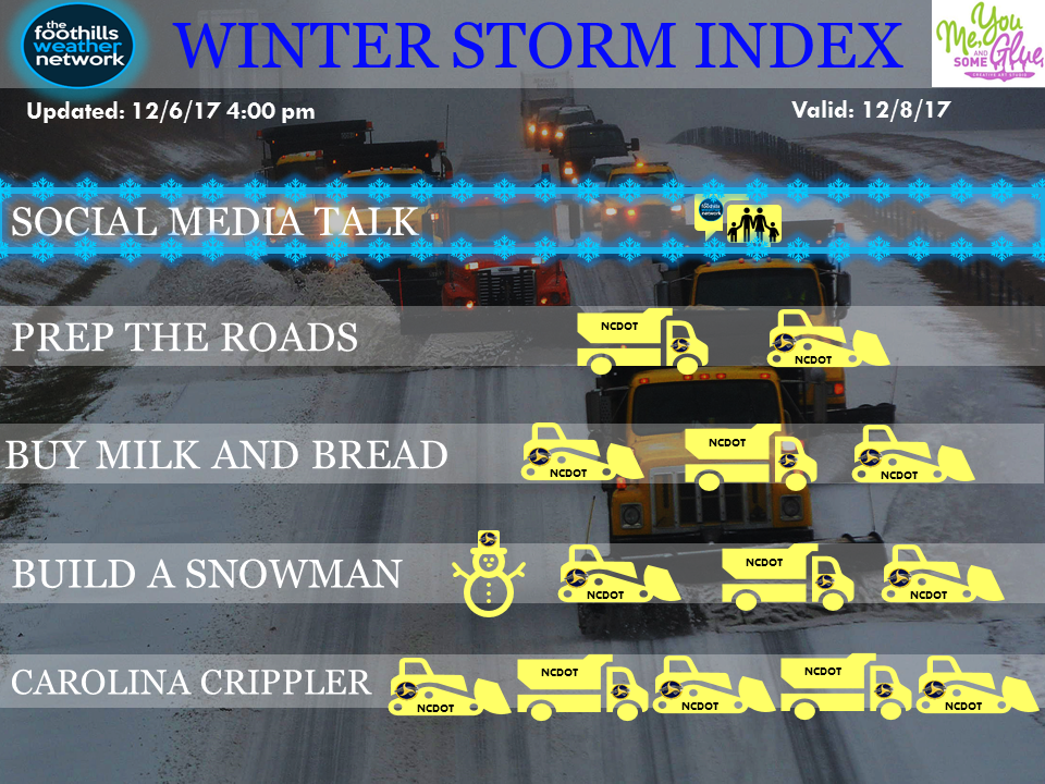 Winter Storm Index 12-6-17.png