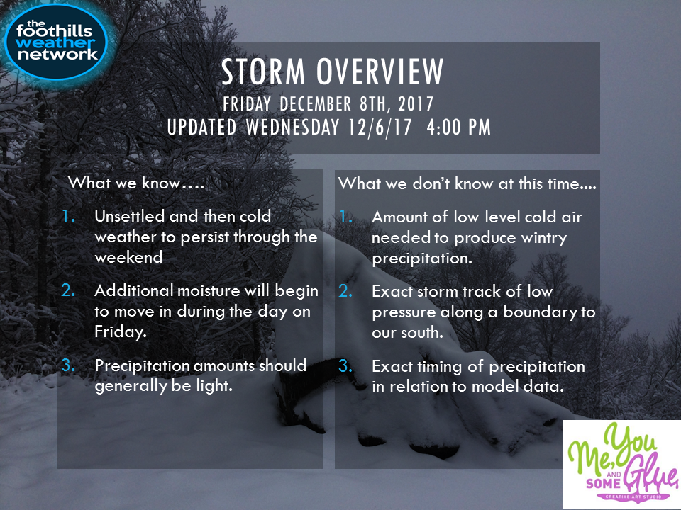 Winter Overview 12-6-17.png
