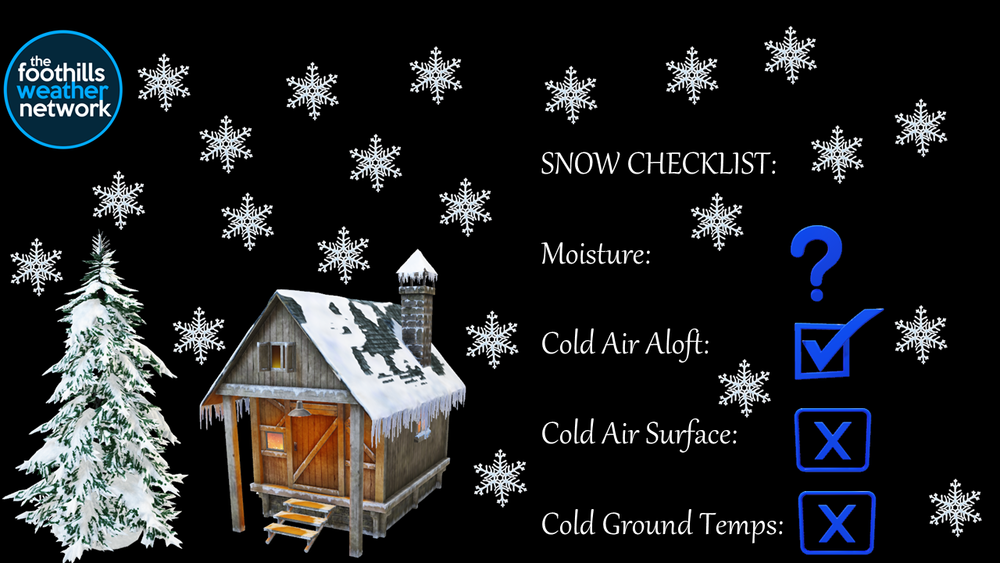 Snow Check List.png