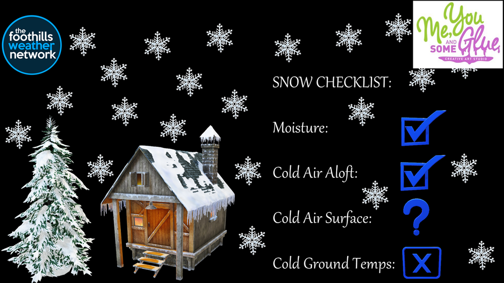 Snow Check List Updated