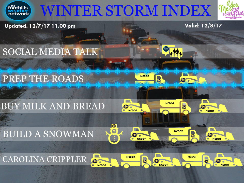 Winter Index Thurs 11 pm.png