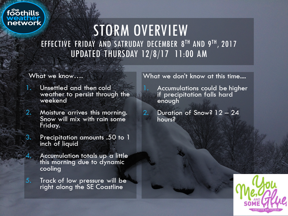 STORM OVERVIEW 1100.png