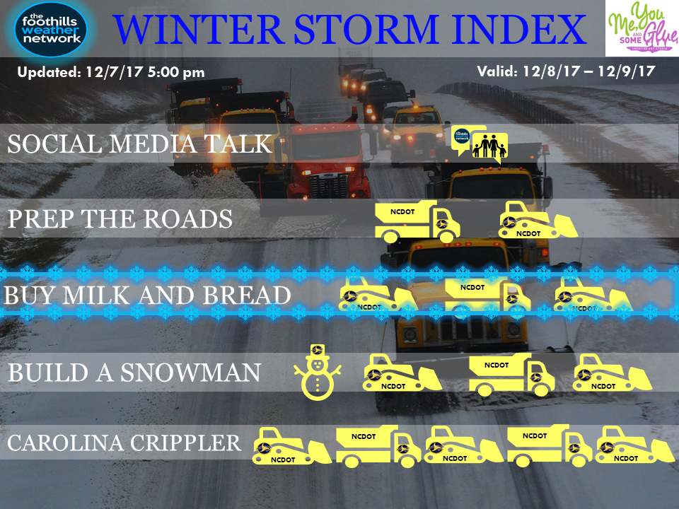 Winter Storm Index Friday 5 pm.png