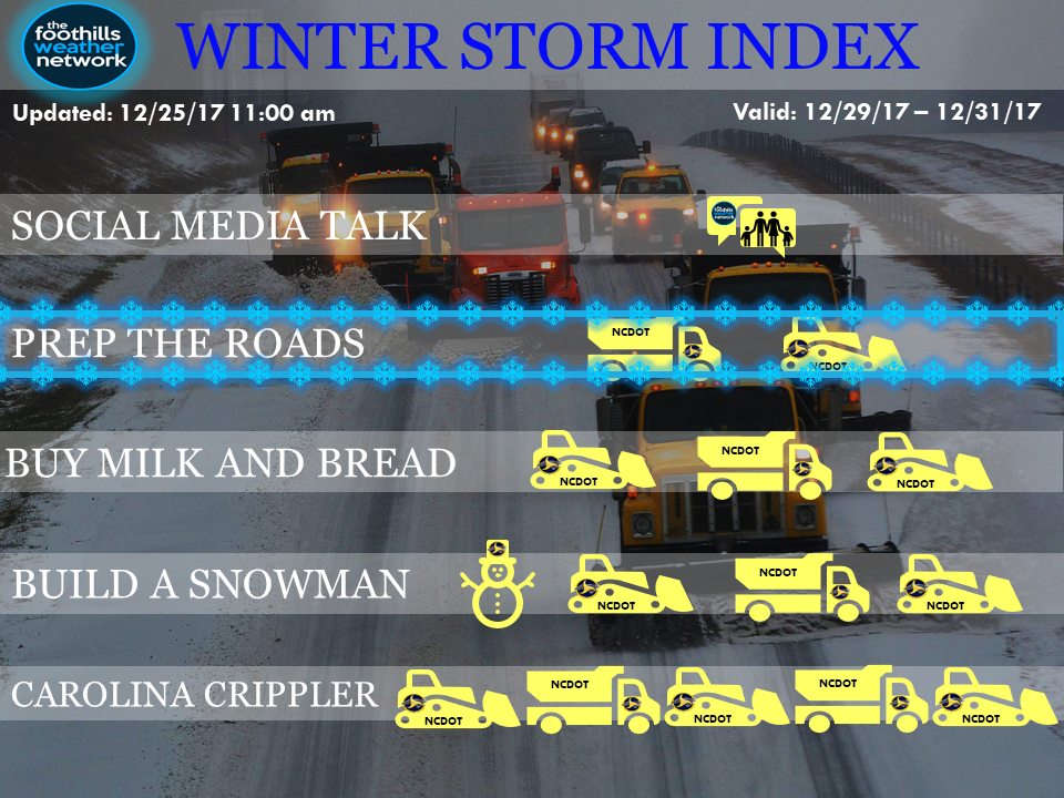 Winter Storm Index 12-15.png