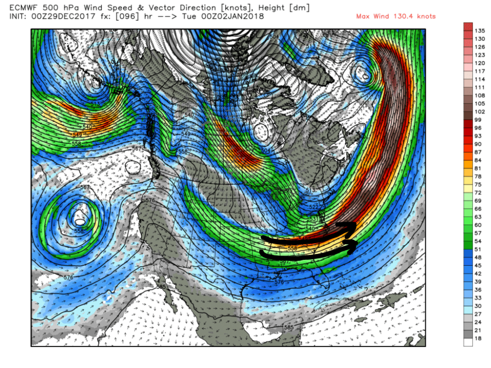 European Model (ECMWF) Forecasted 500-hPa Wind Speed and Direction with 500-hPa Geopotential Height (lines) for next Monday evening. Typically, storms will be steered by the direction of the flow at this and other upper levels. Notice how the flow is predominantly west-to-east, suppressing convection and keeping storms well to our south.