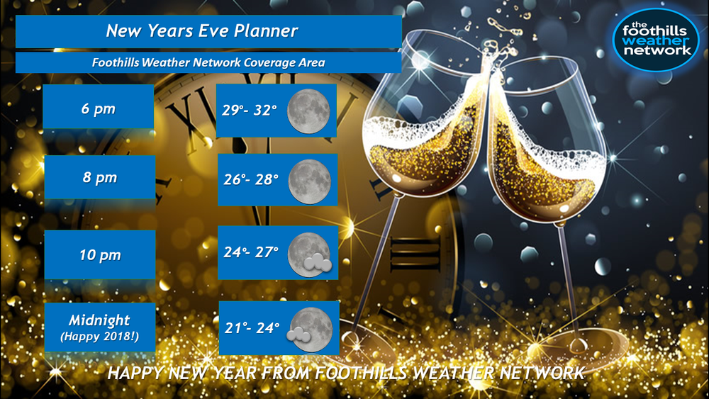 New Years Eve Planner.png