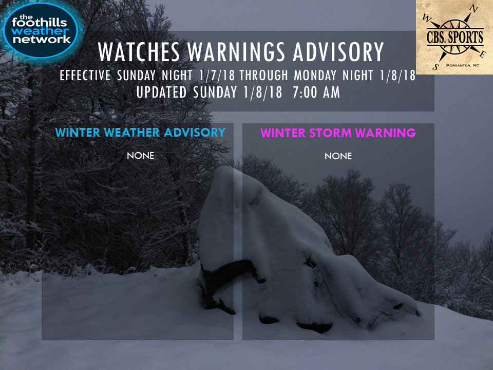 No Watches, Warnings, or Advisories at this time