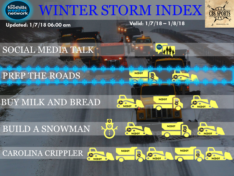 Winter Storm Index set at a two this morning due to lights amounts of ice that could cause travel difficulties
