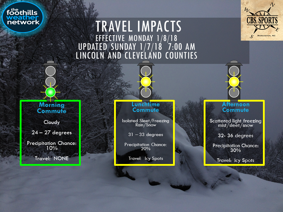 Travel Impacts for Cleveland and Lincoln Counties